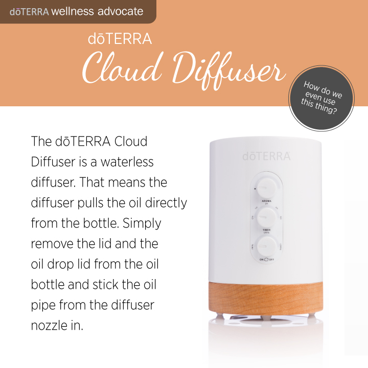 How to use the doTERRA Cloud Diffuser